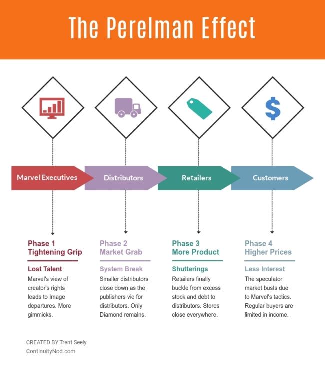 Perelman-Effect.jpg